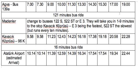 Timetable Atatürk